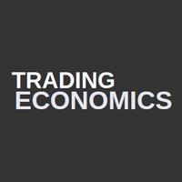 trading economics logo